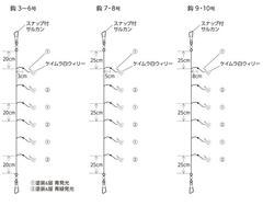 Снасть на корюшку Hayabusa HS203