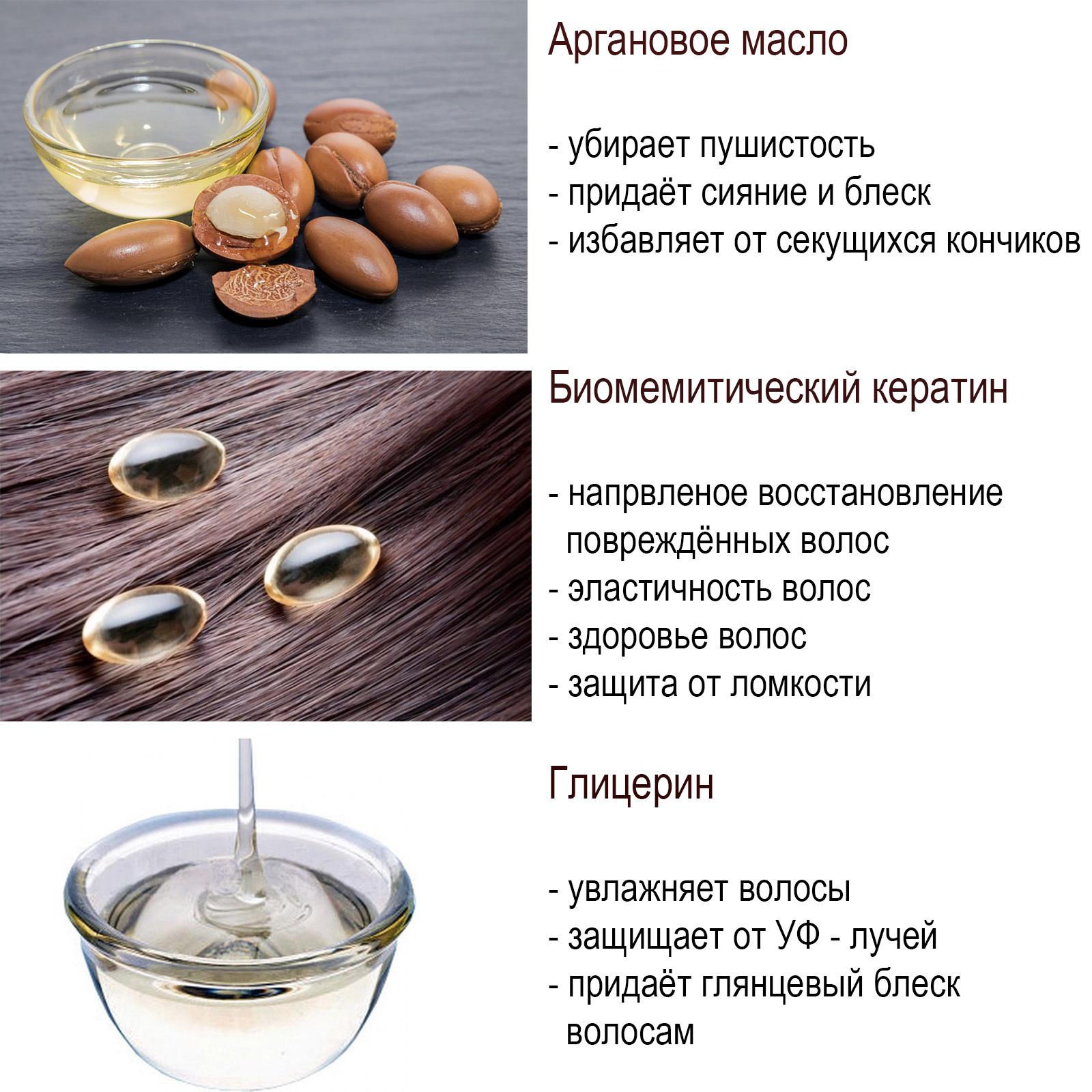 Кондиционер с кератином и аргановым маслом, Visage Keratin & Argan Conditioner, 250 мл