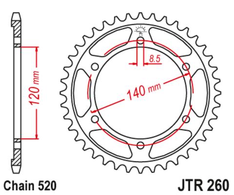 JTR260