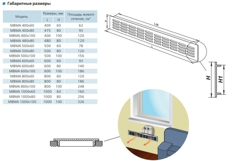 Решетка Шамрай МВМС 500х80 мм Коричневая (RAL 8017)