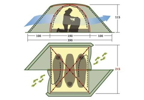 Картинка палатка туристическая Alexika RONDO 3 Plus green, 390x215x115  - 7