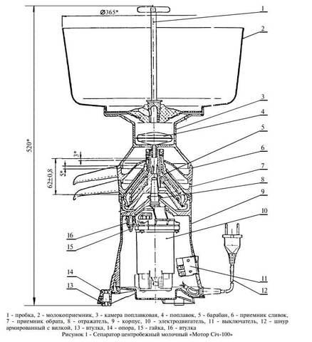 Сепаратор для молока Мотор Сич 100 - устройство