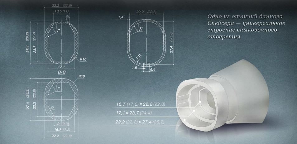 Одно из главных преимуществ спейсера Авицена-Е - универсальное строение стыковочного узла
