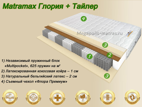 Матрас Матрамакс Глория + Тайлер купить недорого в Москве от Мегаполис-матрас