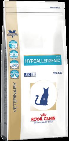 Диета для кошек при пищевой аллергии/непереносимости