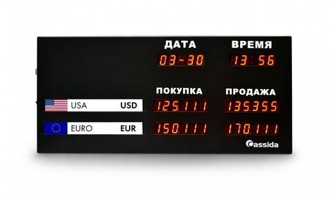 Табло курсов валют Cassida R-2L