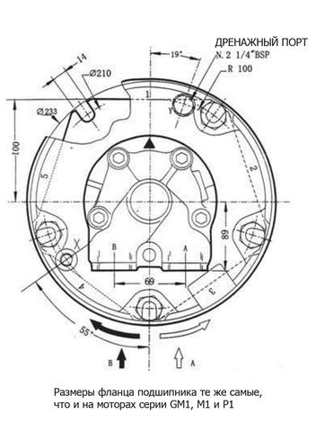 Гидромотор INM1-250