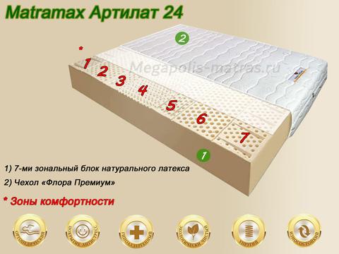 Матрац Matramax Артилат 24 от интернет-магазина Megapolis-matras.ru