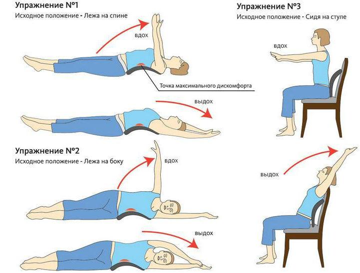 Три простых, но эффективных упражнения
