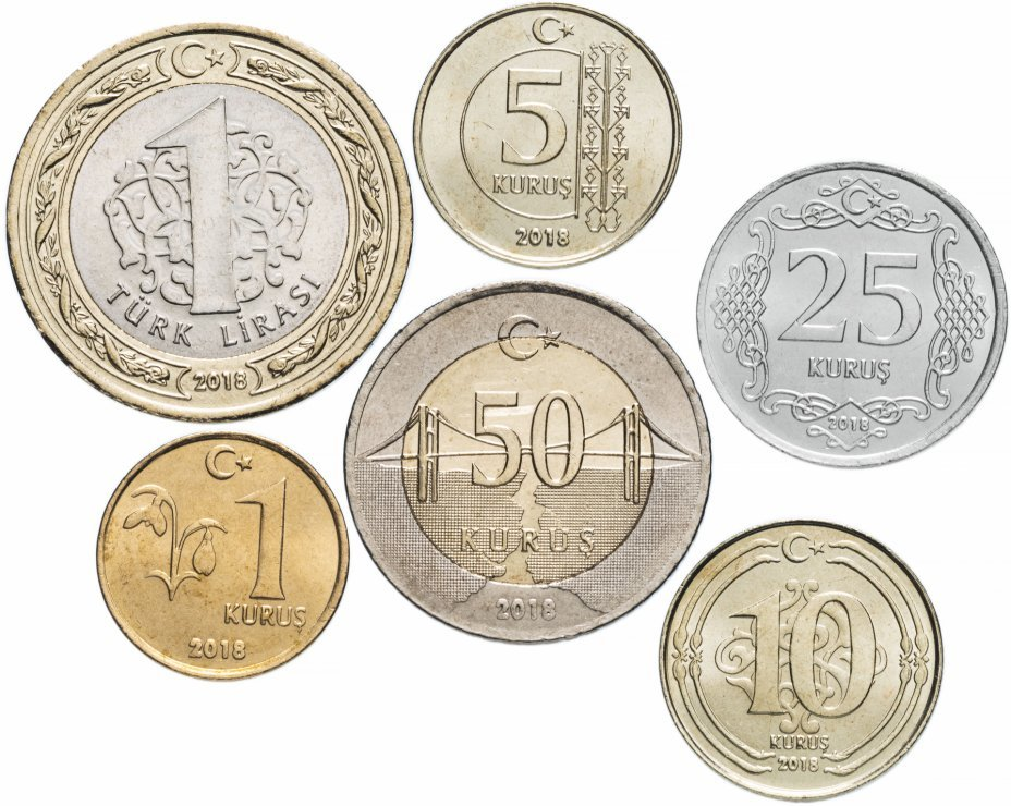 Набор из 6 монет. Турция. 2018 год. UNC