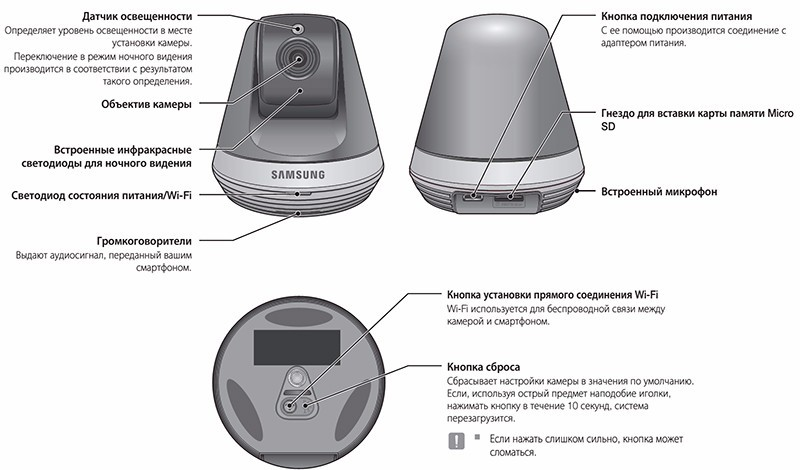 Видеоняня   Samsung Smartcam snh v6410pnw  _описание