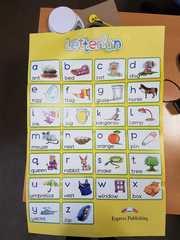 LETTERFUN POSTER. Плакат с алфавитом и лексикой. Наглядные материалы.