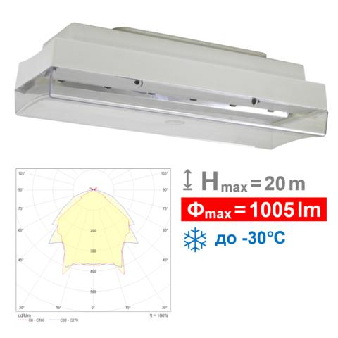 Светильник аварийного освещения помещений IP44 SAFE-82 Teknoware
