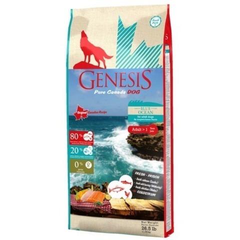 Genesis Pure Canada Blue Ocean Adult для взрослых собак всех пород с лососем, сельдью и курицей, 11,79 кг.