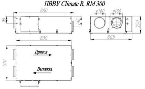 ПВВУ Climate RM300