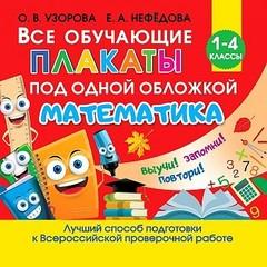 Все обучающие плакаты по математике. 14 классы