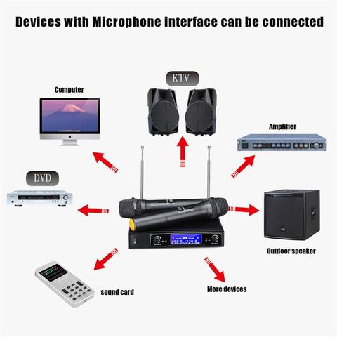 Беспроводная микрофонная система на 2 микрофона