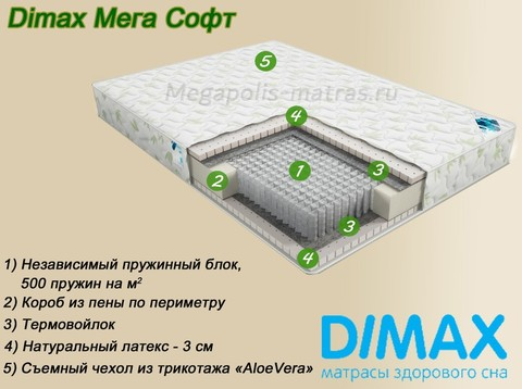 Матрас Димакс Мега Софт от Мегаполис-матрас