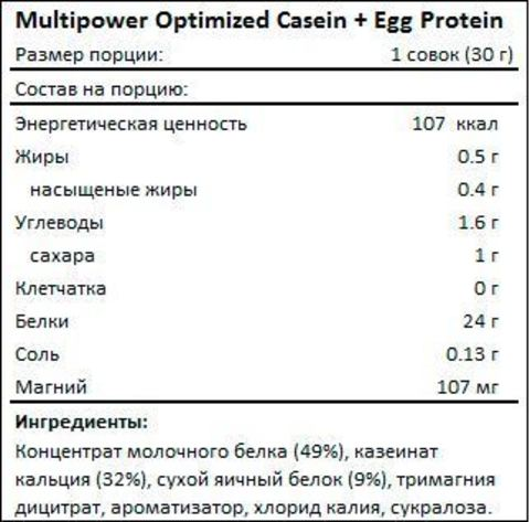 Протеин Multipower Optimized Casein + Egg Protein