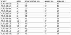 Кормушка FC BIG BELLY 60г