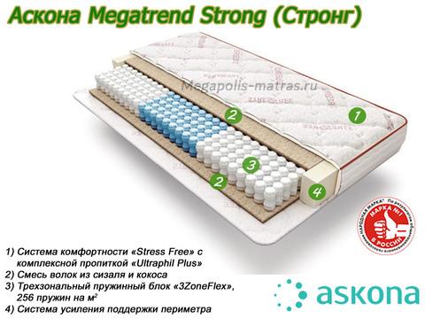 Матрас Аскона MegaTrend Strong с описанием от Megapolis-matras.ru