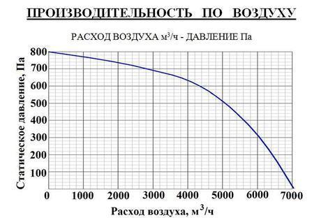 ПВВУ iClimate 067 E