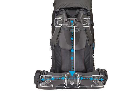 Картинка рюкзак туристический Thule Guidepost 65L Серый/Тёмно-Серый - 9