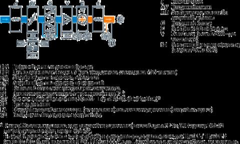 Приточная установка Breezart 1000 Lux 18 - 380/3