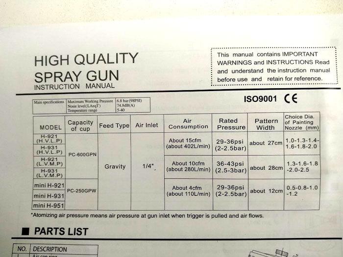 Auarita H-931 LVLP характеристики
