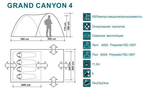 Палатка Canadian Camper GRAND CANYON 4, цвет forest, схема.