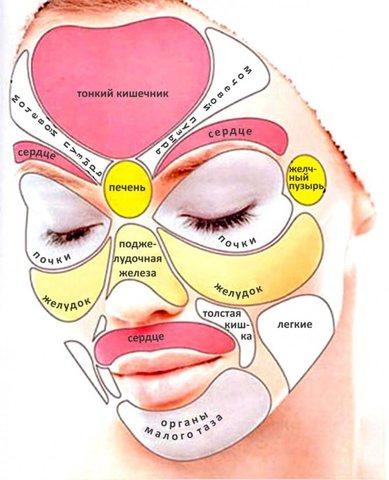 Скребок гуаша для массажа зоны вокруг глаз - Волна (розовый кварц, 12 см)