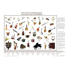Музыкальные инструменты плакат