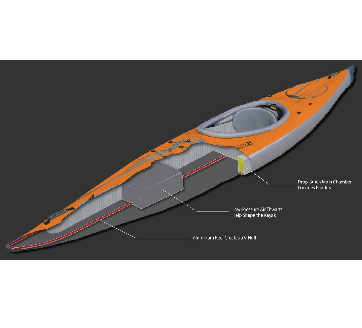 Expedition Touring Airfusion Evo inflatable kayak