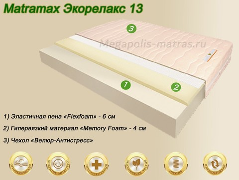 Матрамакс Экорелакс 13 в Мегаполис-матрас