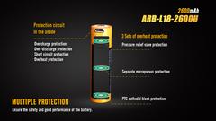 Аккумулятор 18650 LI-ION Fenix 3.6V, 2600mAh + micro USB port