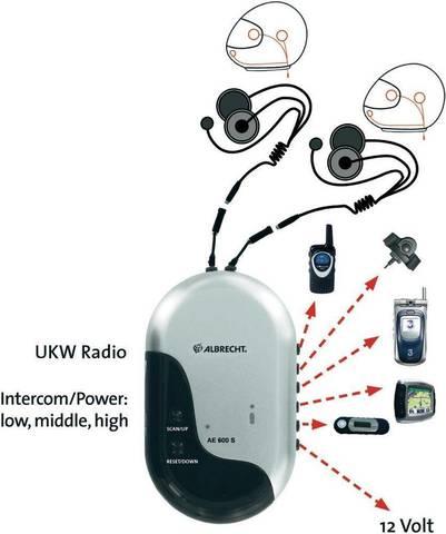 Bluetooth гарнитура MIDLAND AE-600S Open