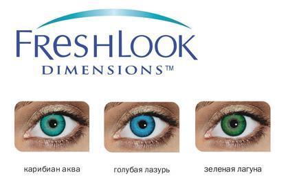 FreshLook Dimensions
