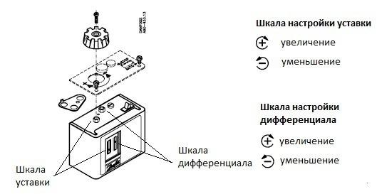Danfoss Термостат капиллярный KP61-4