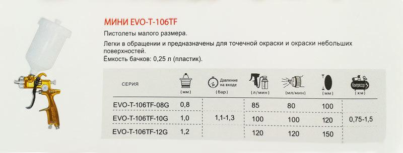 EVO-Е 106 TFG характеристики, дюзы 0.8, 1.0, 1.2