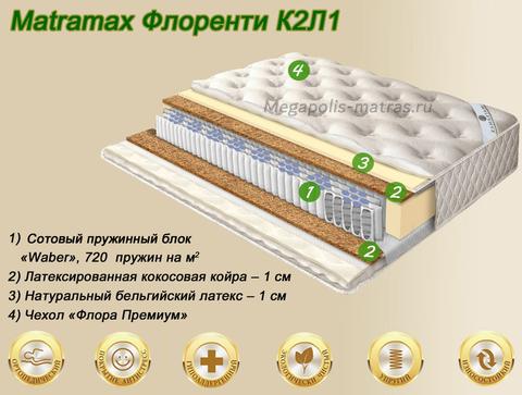 Матрас Матрамакс Флоренти К2Л1 купить в Москве от Megapolis-matras.ru