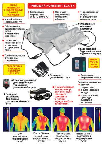 Греющий комплект RedLaika ЕСС ГК3 ДУ (3 модуля) с пультом управления для одежды