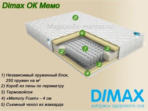 Матрас Димакс ОК Мемо от Мегаполис-матрас