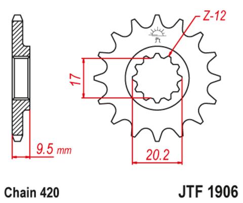 JTF1906