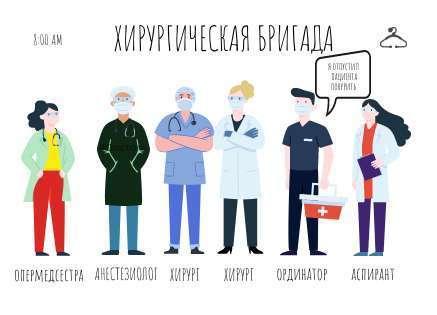ПОДАРОЧНЫЙ СЕРТИФИКАТ в ассортименте на 10000 руб