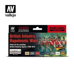 Wargames Set: British Infantry Napoleonic Wars (8)