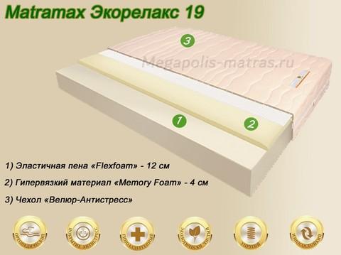 Матрас Матрамакс Экорелакс 19 от Megapolis-matras.ru