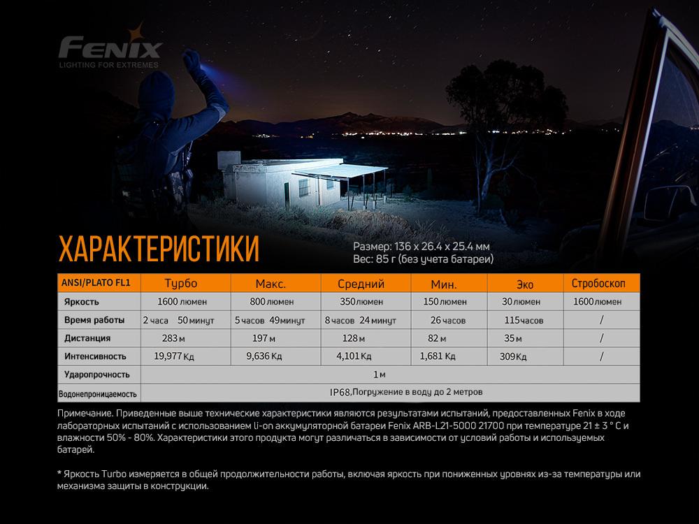 Фонарь Fenix PD36R - фотография