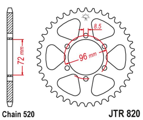 JTR820