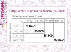 Евромама. Таблица определения размера бюстгальтера