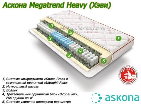Матрас Аскона MegaTrend Heavy с описанием от Megapolis-matras.ru